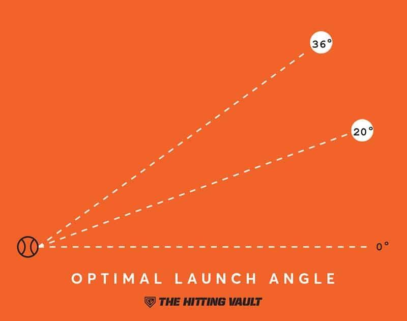 optimal_aunch_angle_thv