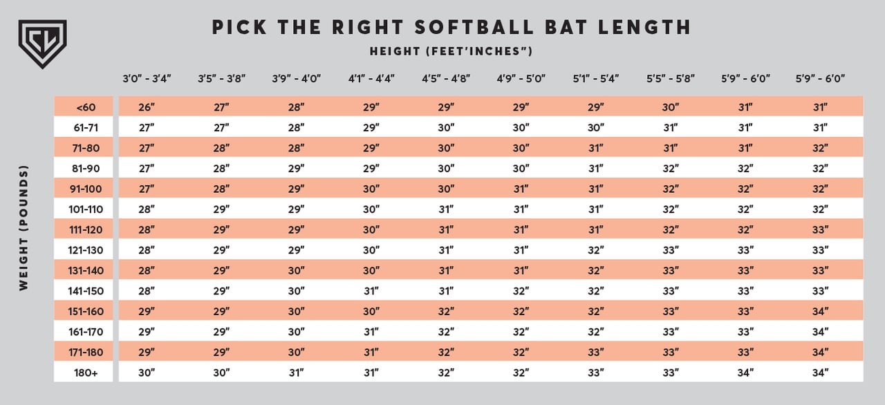 softball bat size chart