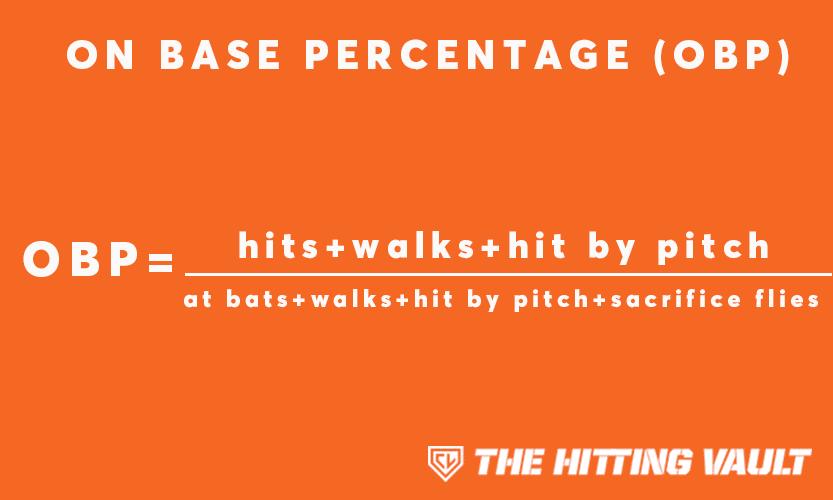 calcuating-on-base-percentage